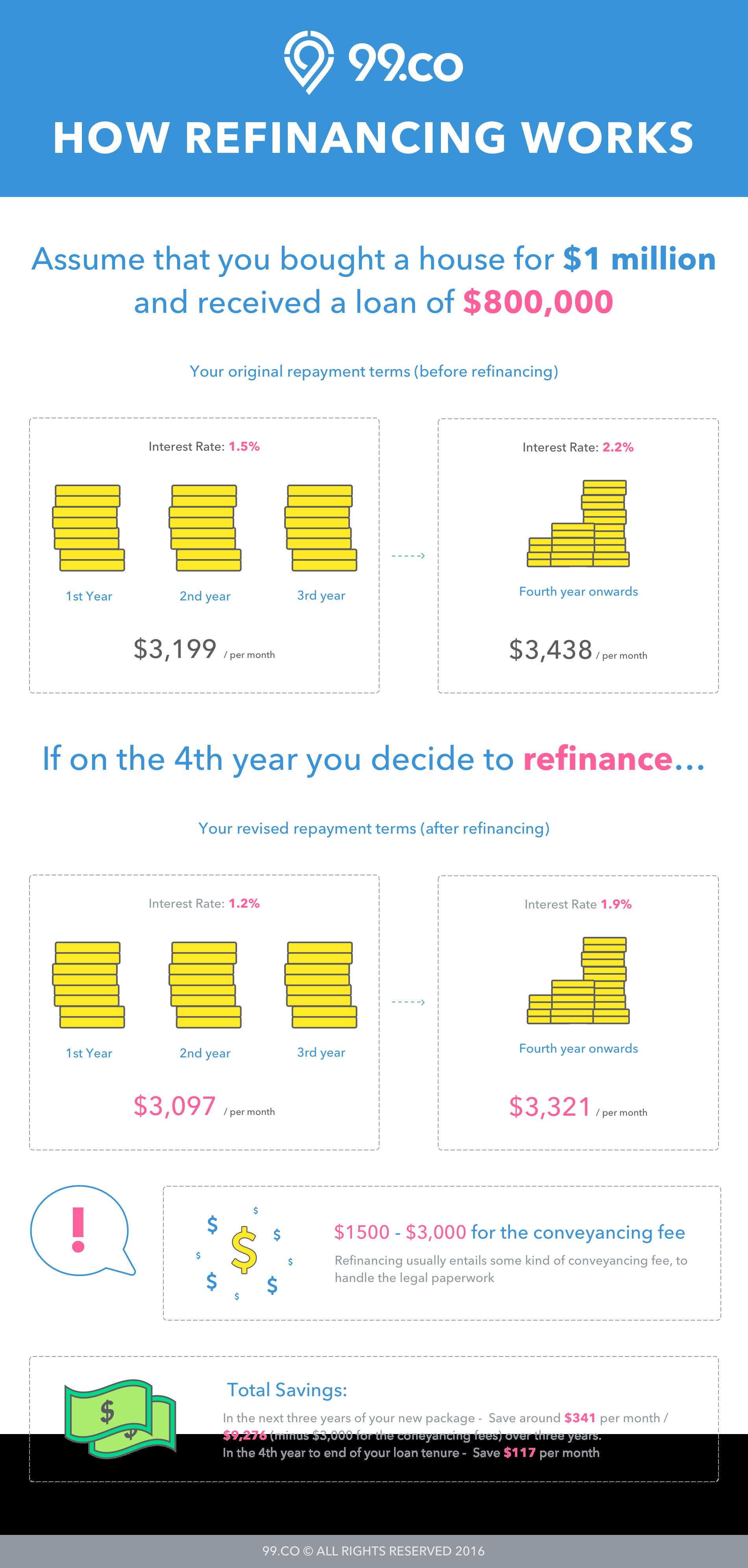 Refinance@2x (1)