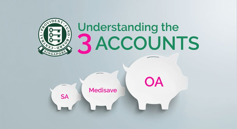 There is more you can do with your CPF account besides using it for mortgage payments