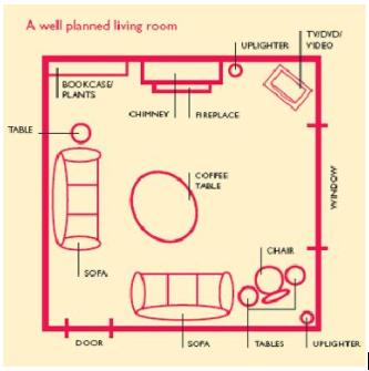 feng-shui-sofa-position