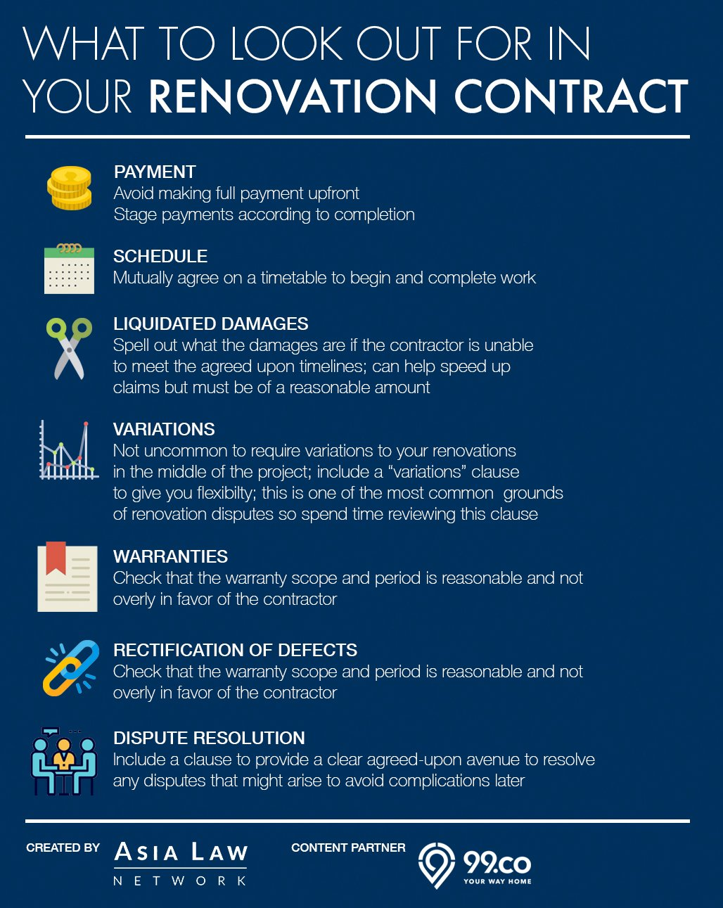 renovation disputes contract