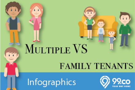 multiple tenants vs family tenants