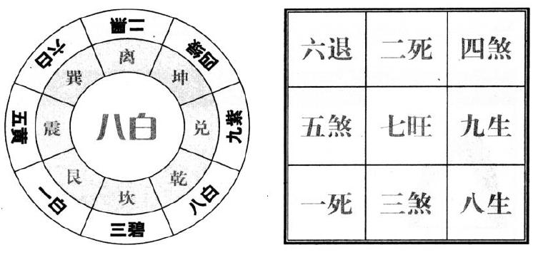 fengshui chart 1