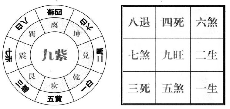 fengshui chart 2