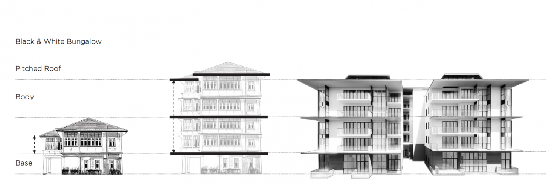 verandah residences balcony verandah living concept