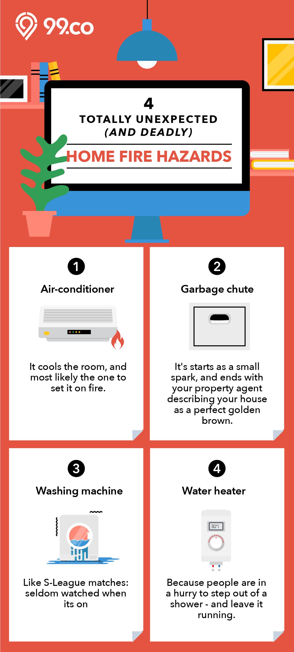 Home Fire Hazards