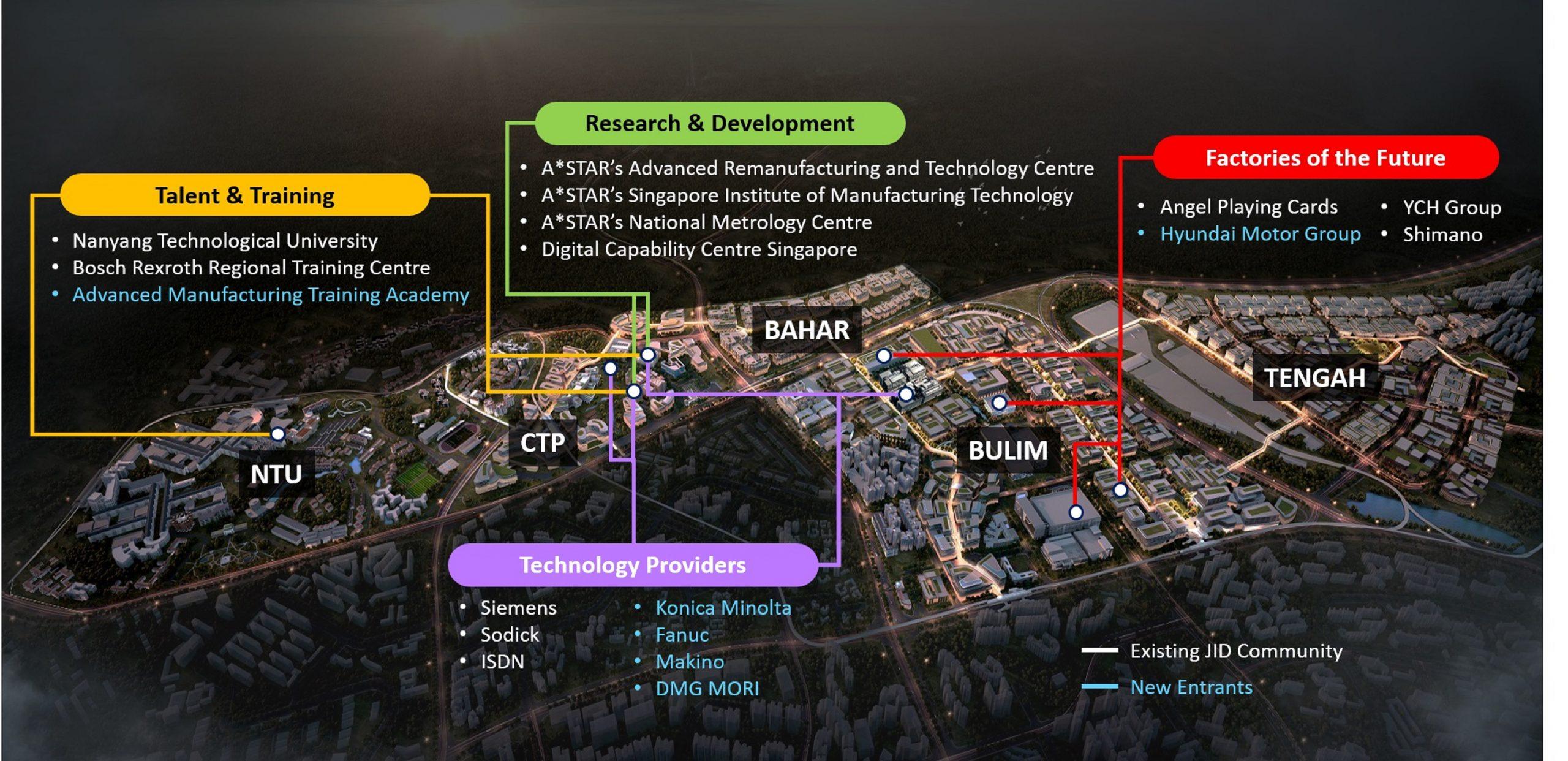jurong innovation district map diagram jic