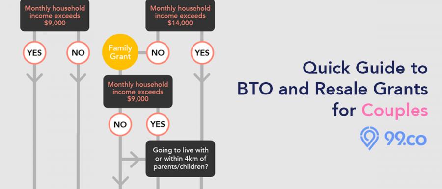 hdb bto grants cpf housing couple