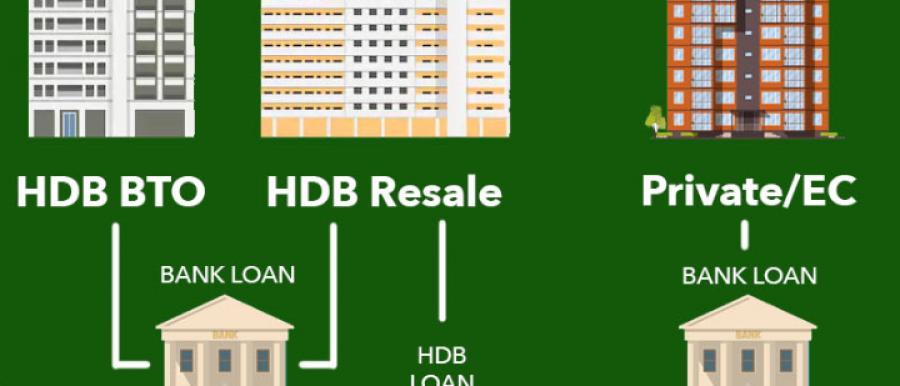 CPF Housing Withdrawal Limits main