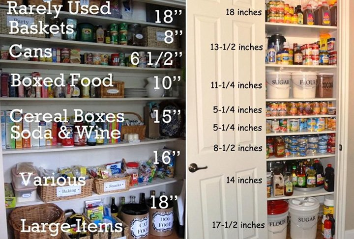 Space Planning Pantry Shelf Height