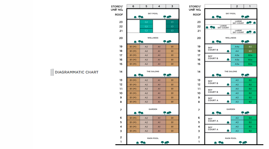 3 Cuscaden block plan