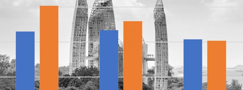 singapore condo market march 2020 new launch resale