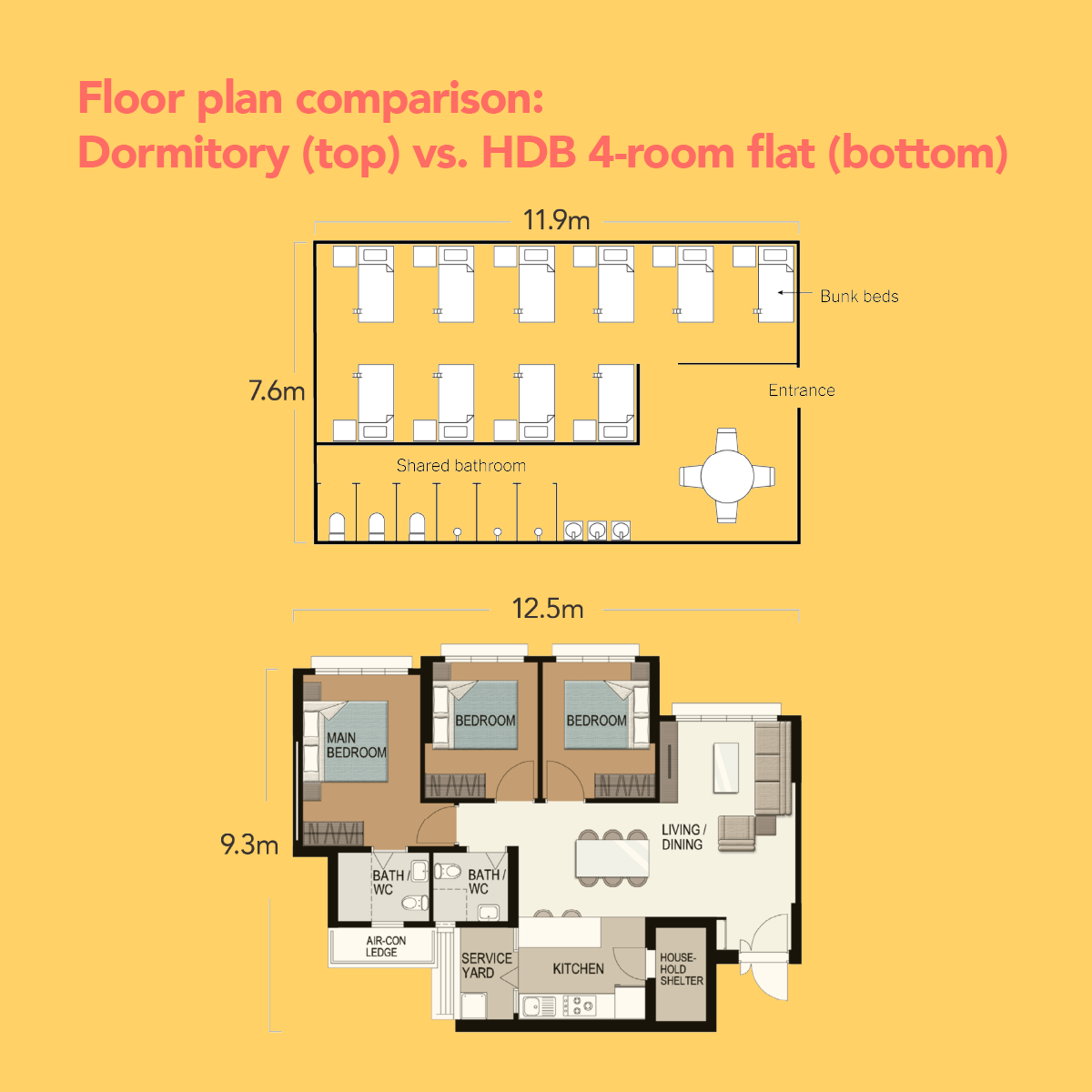 foreign worker dormitory living space singapore hdb flat floor plan infographic 8