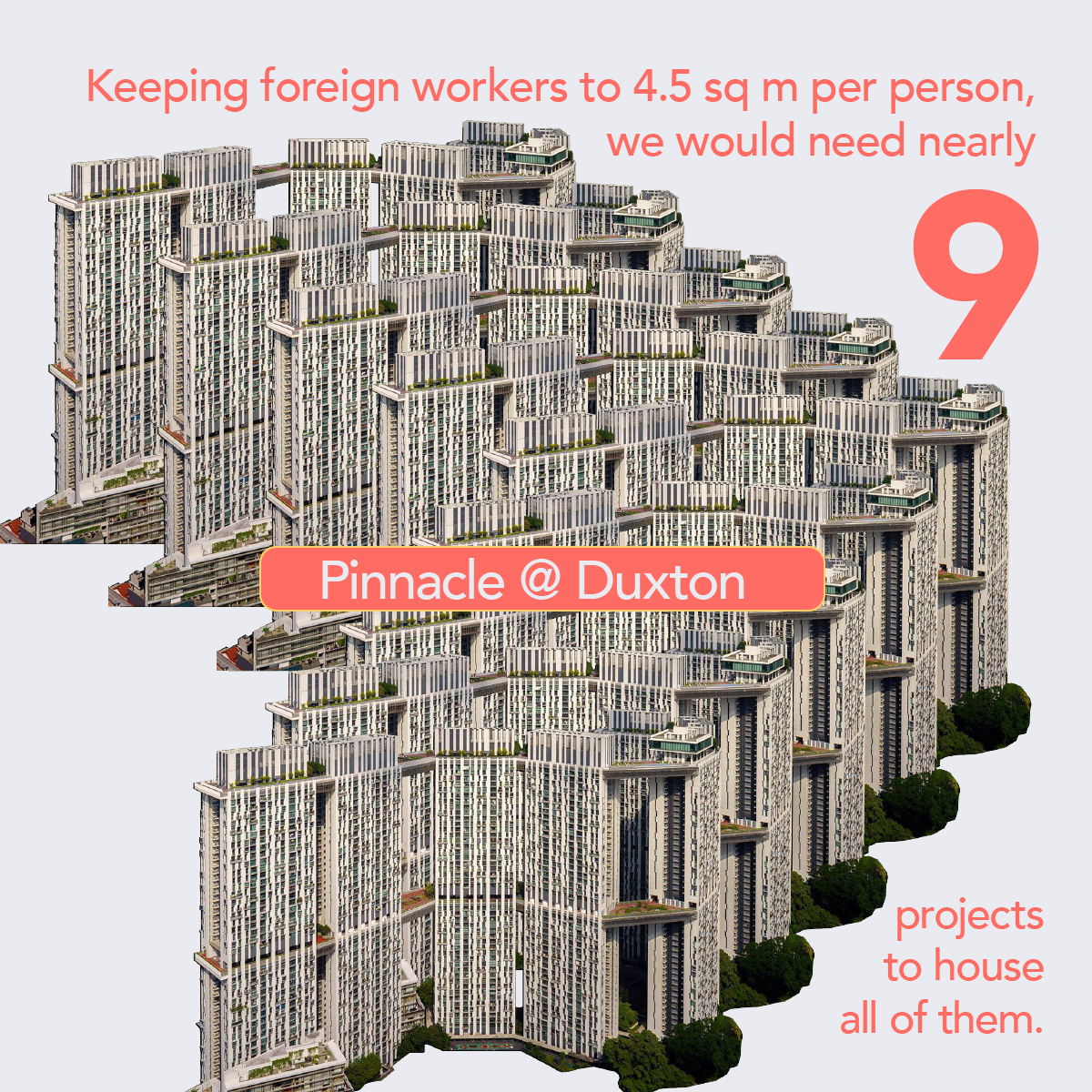 foreign workers dormitory pinnacle duxton infographic