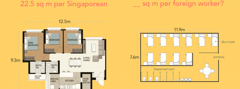 foreign worker living space singapore hdb