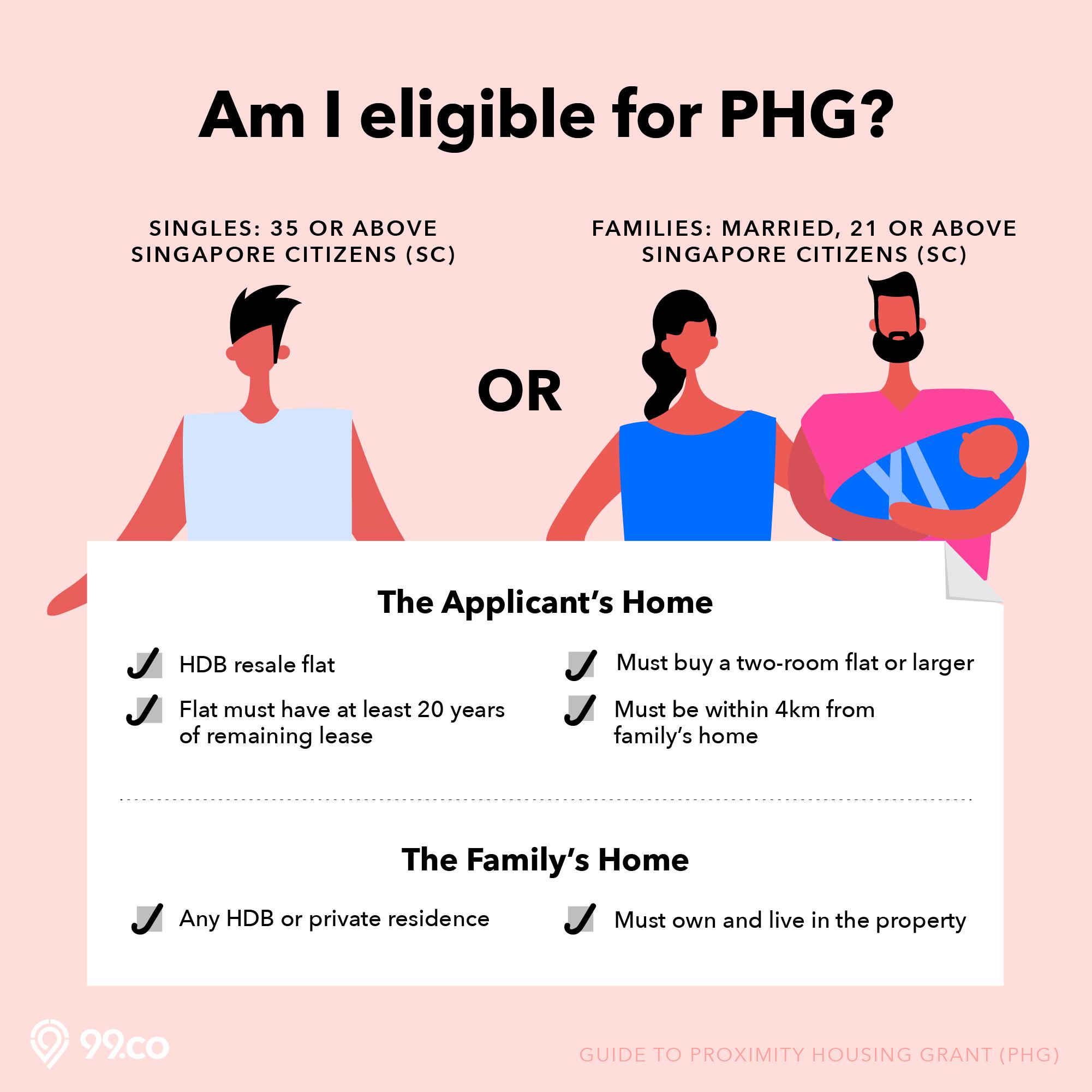 proximity housing grant phg hdb eligibility criteria