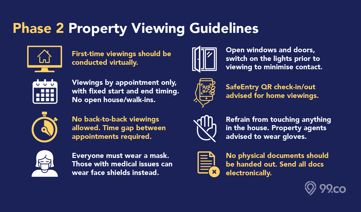phase 2 covid 19 property viewing guidelines