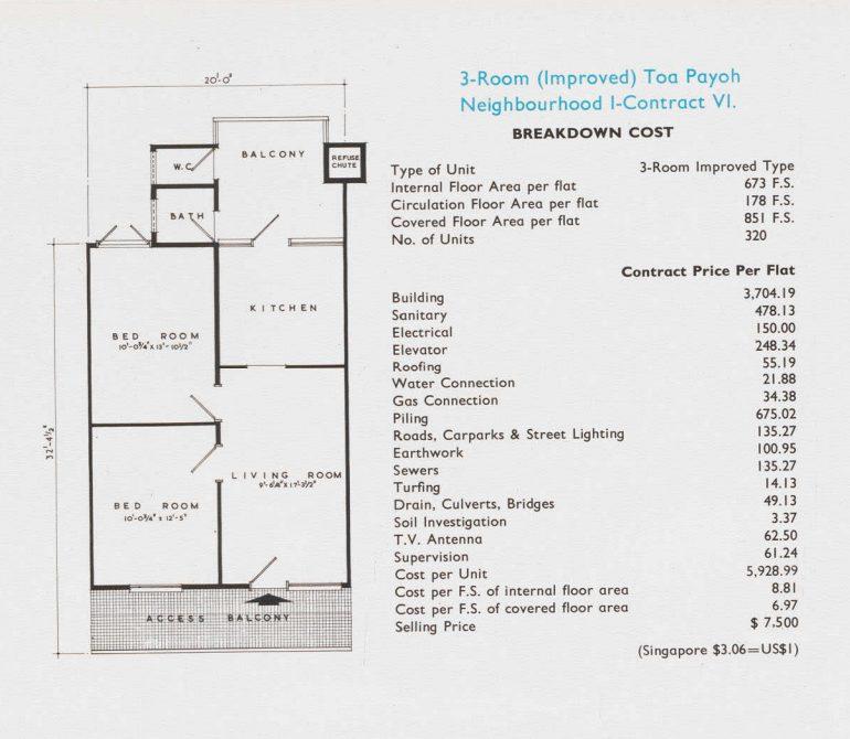 1968 hdb annual report cost breakdown 3-room flat