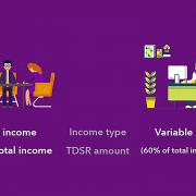 total debt servicing ratio tdsr buying property