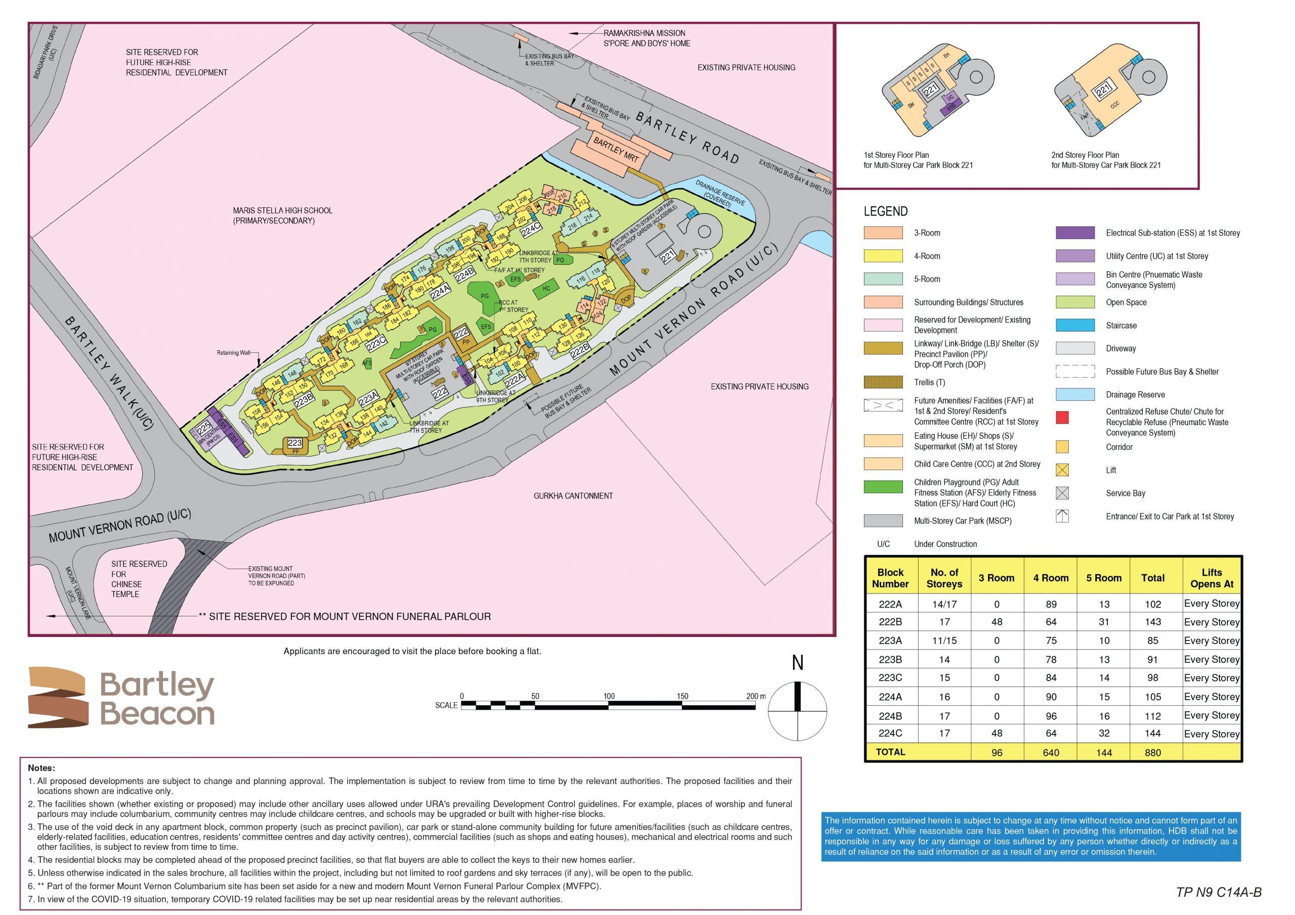 bartley beacon bto site plan