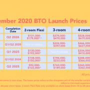 hdb nov 2020 bto prices
