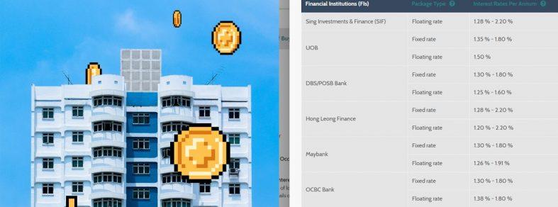 hdb flat portal bank loan interest rate