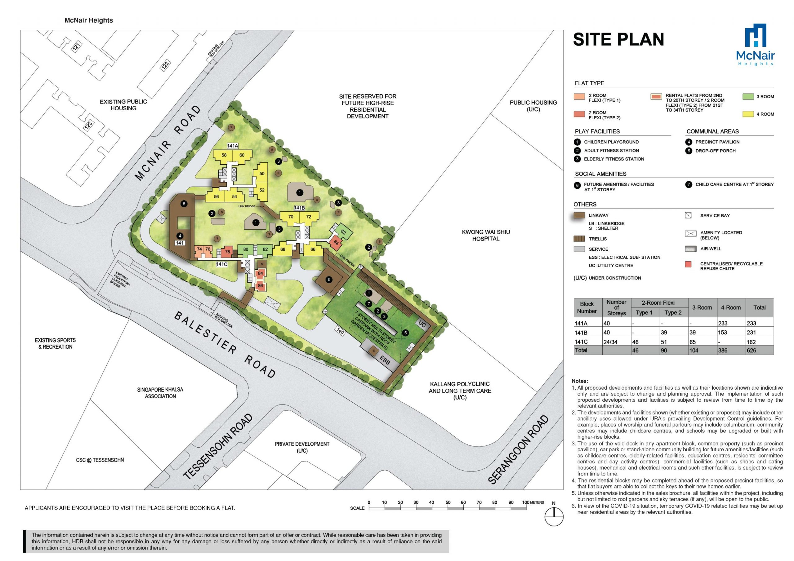 kallang whampoa hdb feb 2021 bto mcnair heights site plan scaled
