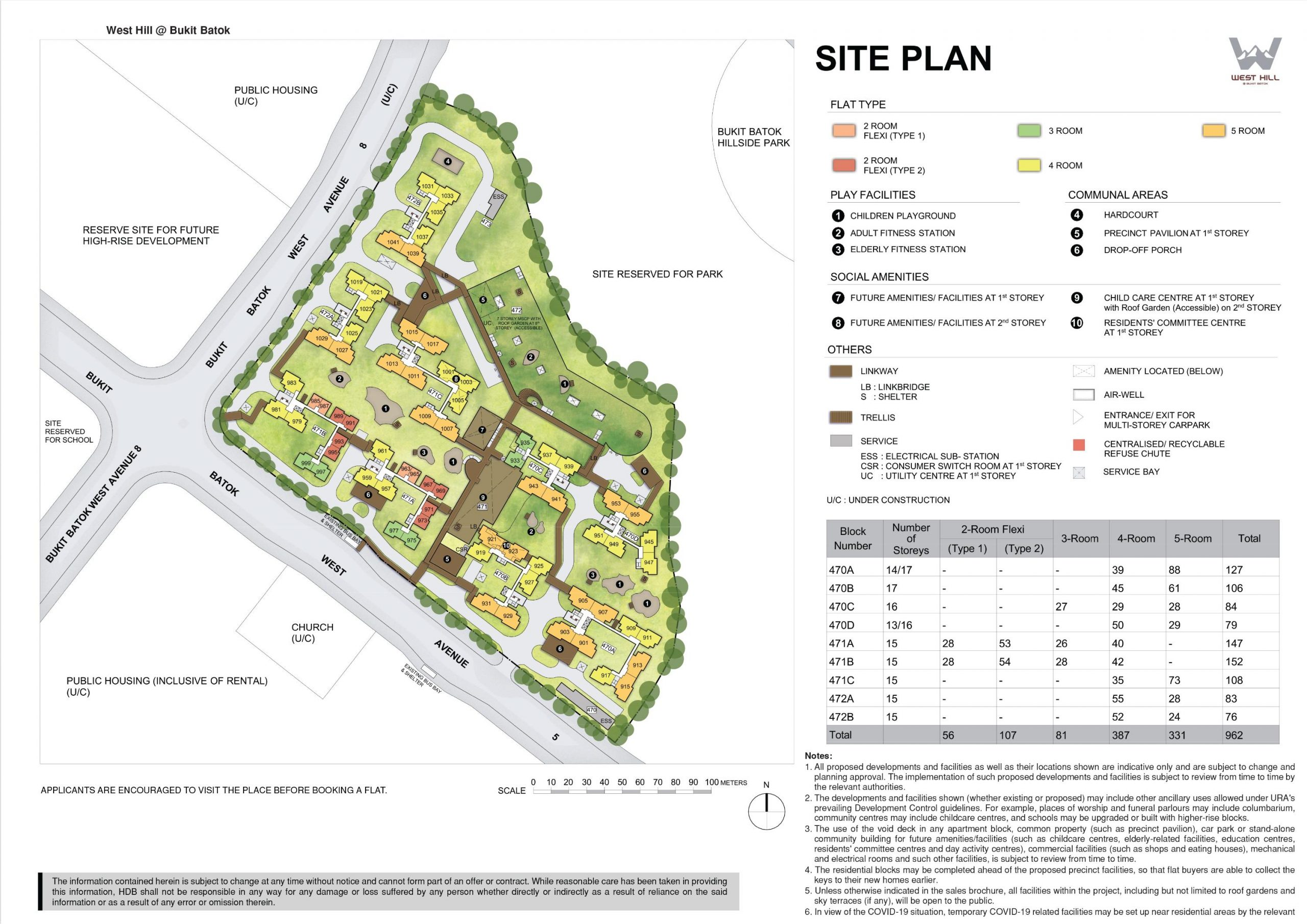 west hill bukit batok feb 2021 bto hdb site plan