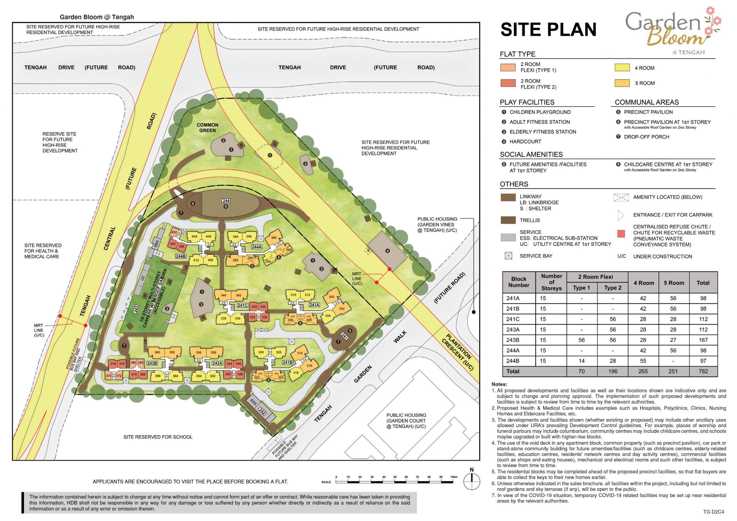 May 2021 Tengah BTO site plan