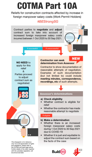 Infographic on how the cost sharing bill works.