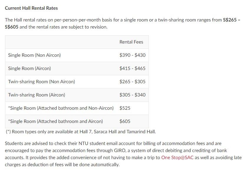 ntu housing hostel rental rates
