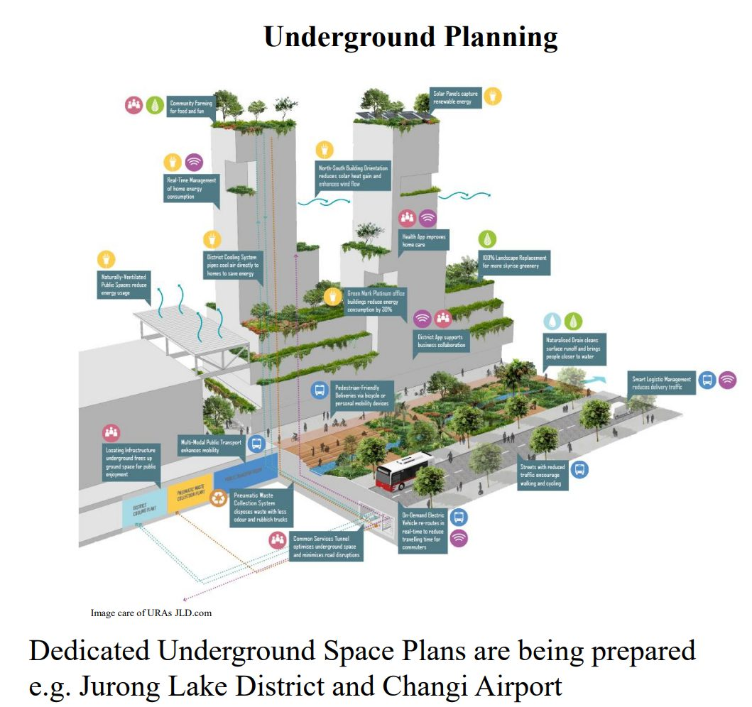 underground space plans jurong lake district changi airport clc singapore arup