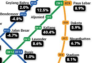 HDB resale highest increase