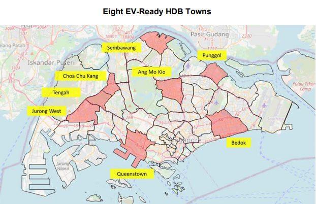 Eight EV-Ready Town